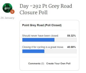 Poll - Pt Grey Rd. Closure