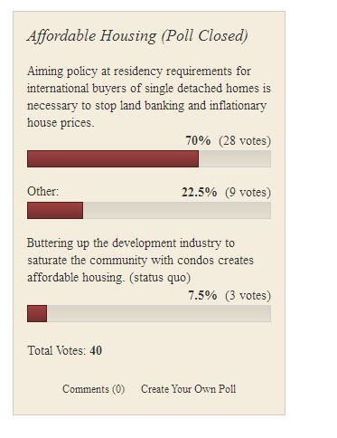 Affordable Housing Poll